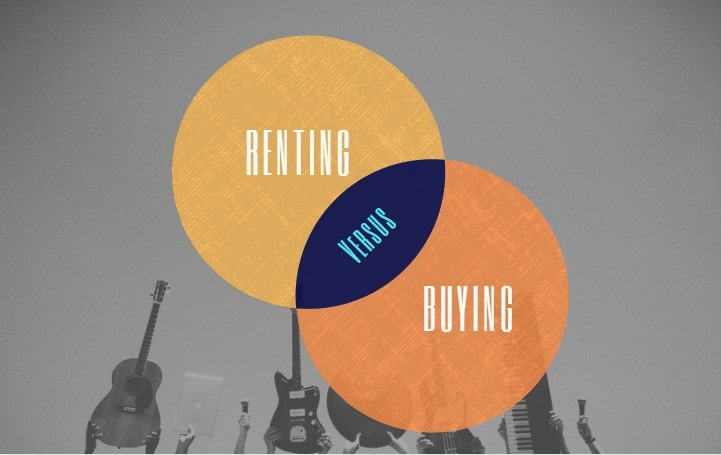 Renting vs Buying Band Instruments banner